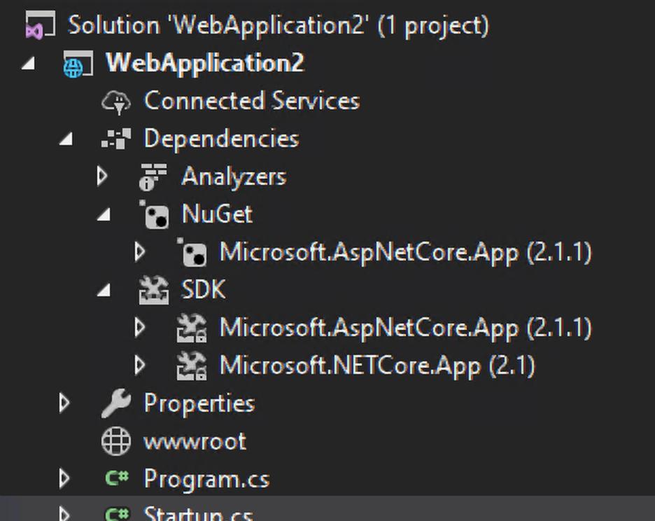 Deep-dive into  NET Core primitives, part 2: the shared framework